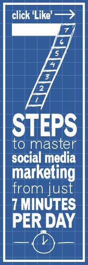 facebook fan pages, fans, facebook, brands, brand mages, social media marketing, facebook marketing,