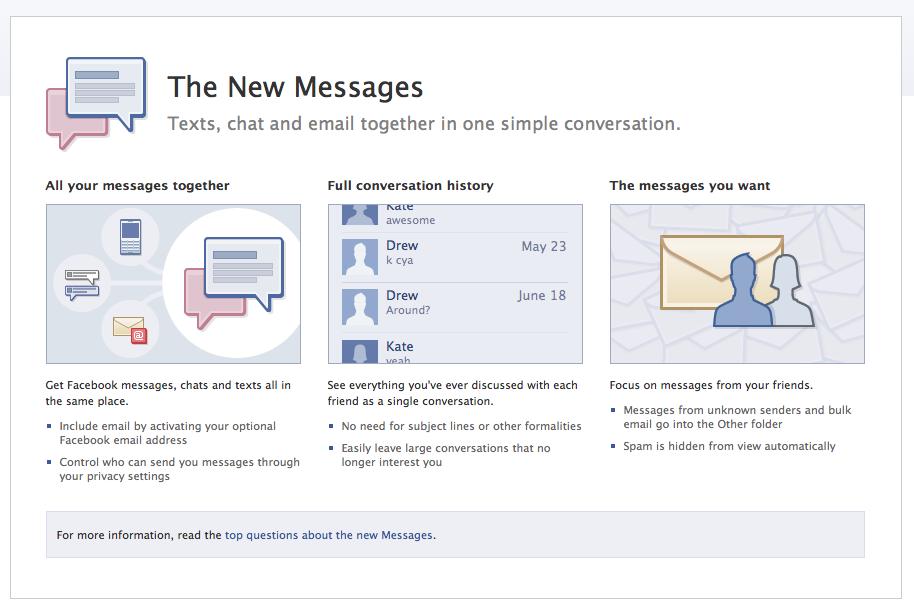 Facebook, Facebook email, Facebook messaging, @facebook.com Facebook IPO, Facebook email