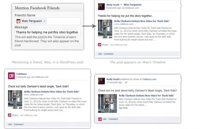 Facebook Integration - WordPress
