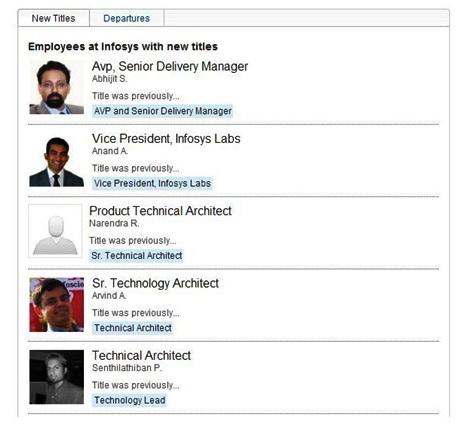 LinkedIn employee Insights