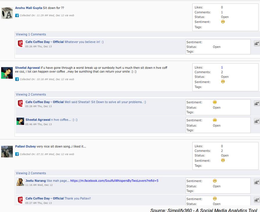 CCD Facebook Analytics, Facebook Analytics