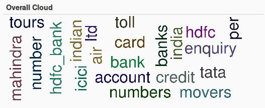 HDFC bank Social Media key words