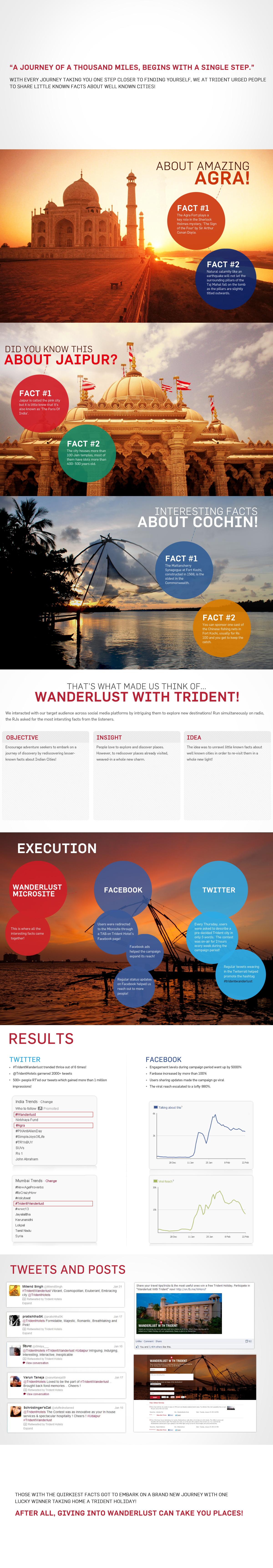 Trident Social Media Case study