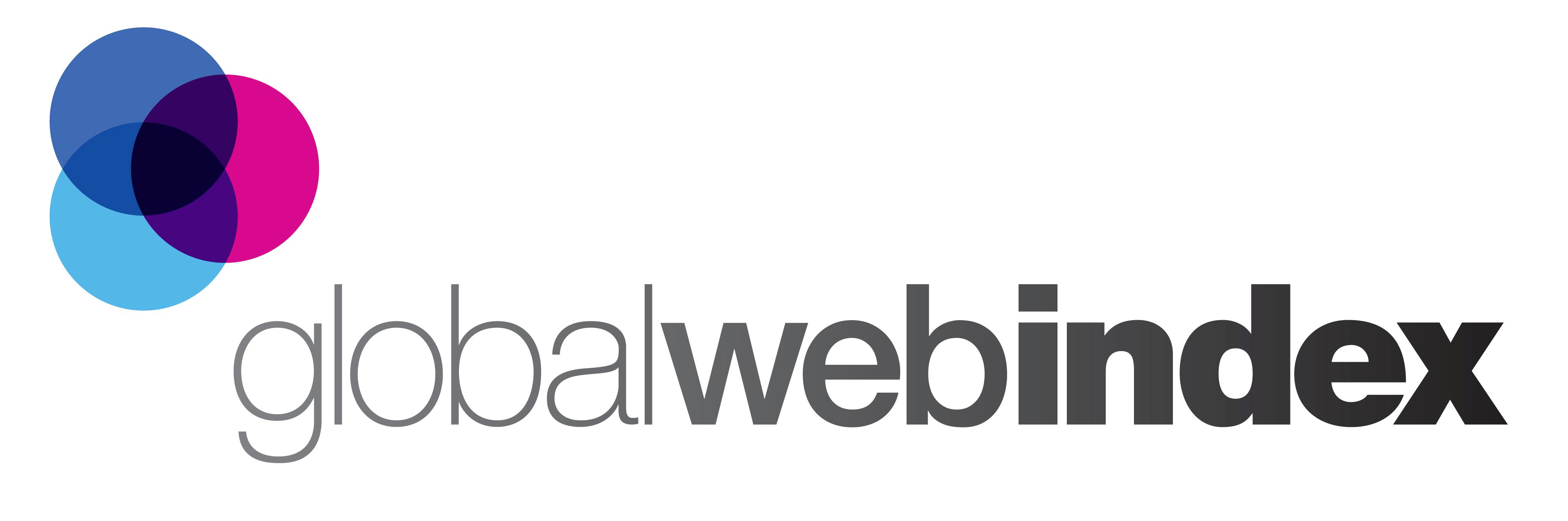 Global WebIndex