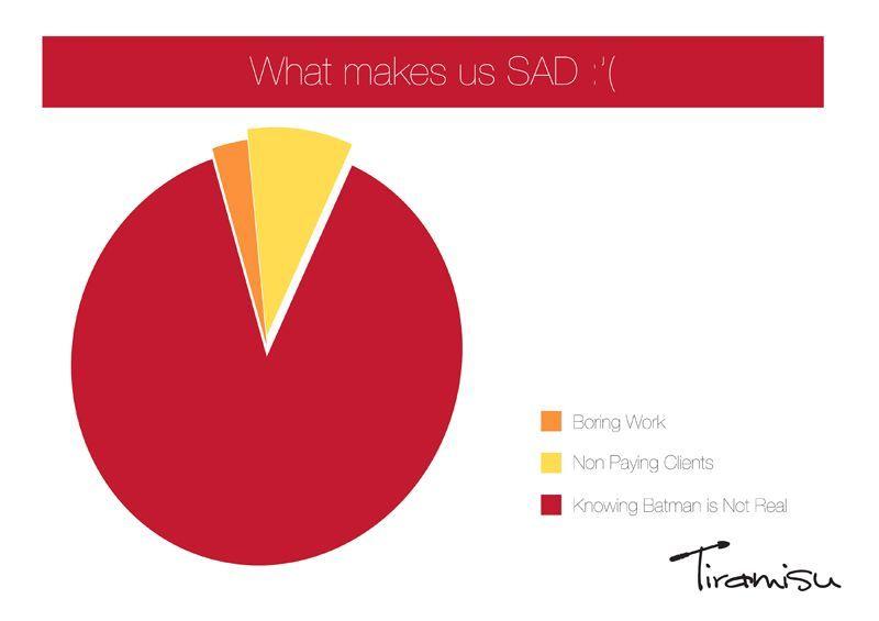tiramisu infographic