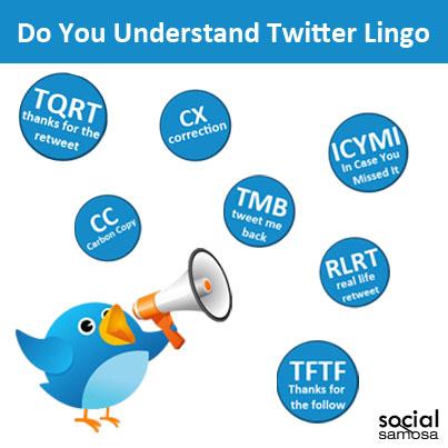 Understand the Twitter lingo