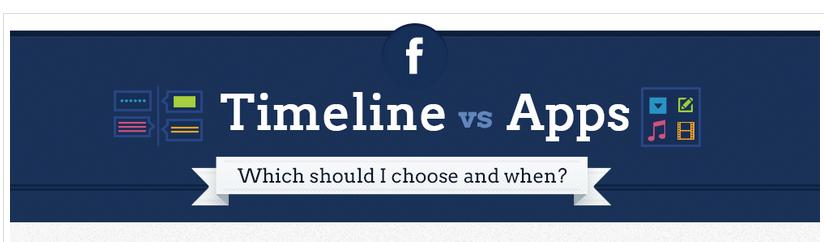 facebook timeline v/s facebook apps