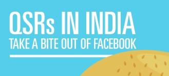 Unmetric QSR India Infographic