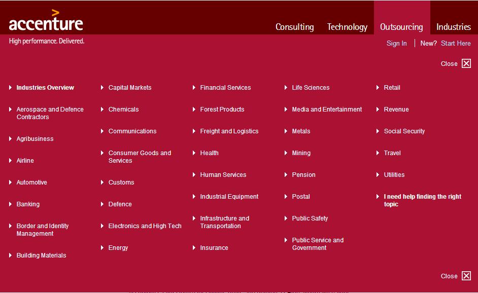 Accenture blog