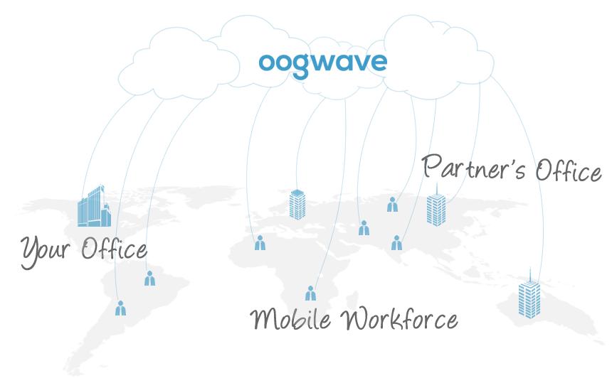 oogwave_platform