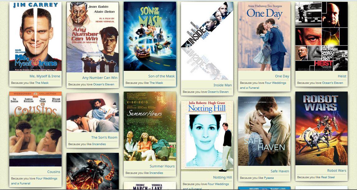 anti love movies