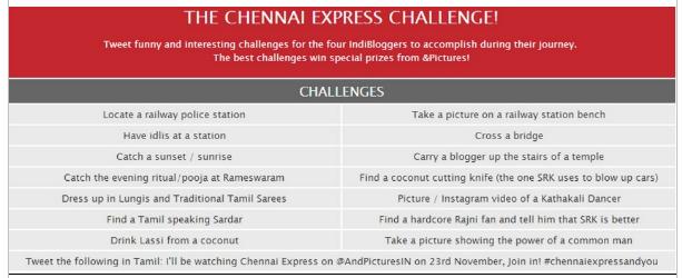 Chennai express challenges
