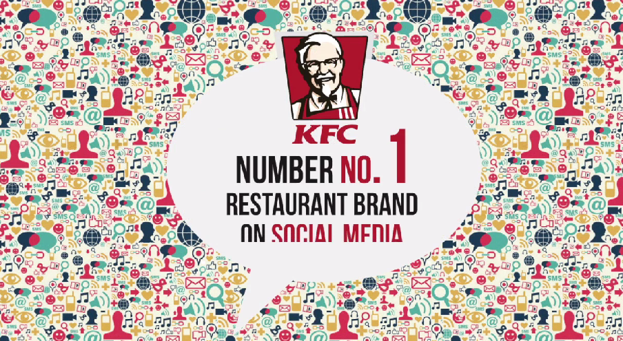 KFC DIGITAL PRESENCE AV 2013 on Vimeo