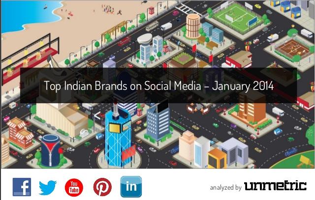 Social Media Shakedown Of Top Indian Brands On Social Media In Janu...