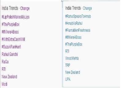 purple box Hashtags outcome