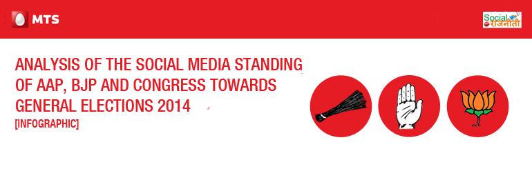 Social Media Standing