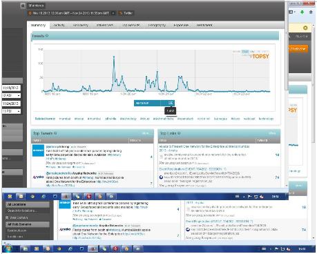 interop mumbai 2013v twitter tweets