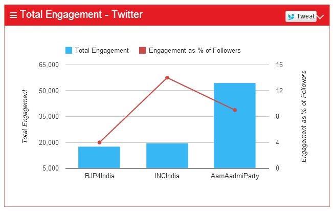 engage-INC-Twitter