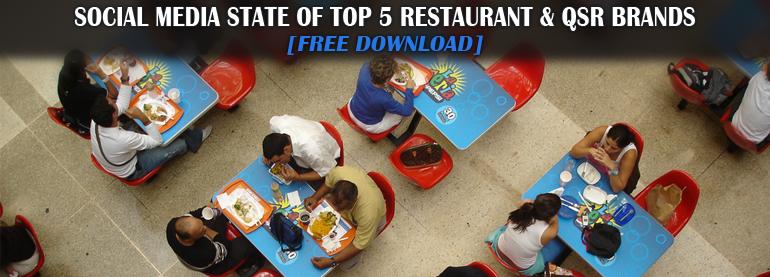 Social Media State of Restaurants Brands