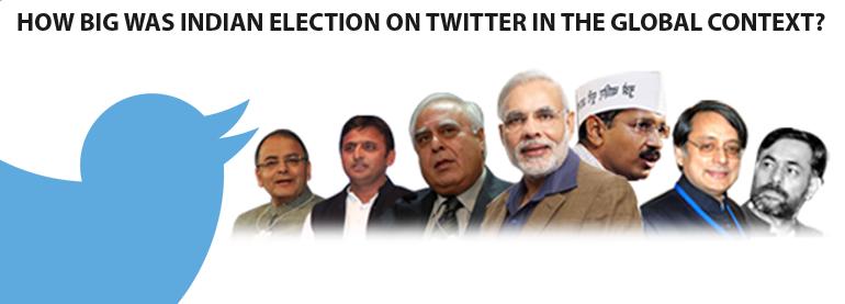 indian election global context FI