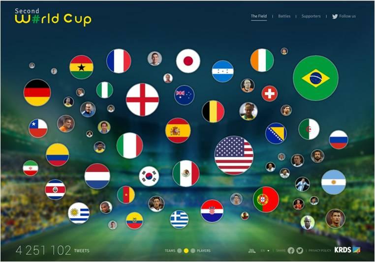KRDS Virtual Word Cup 1