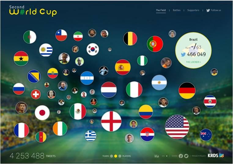 KRDS Virtual Word Cup 2