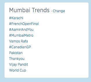 Mumbai-trends