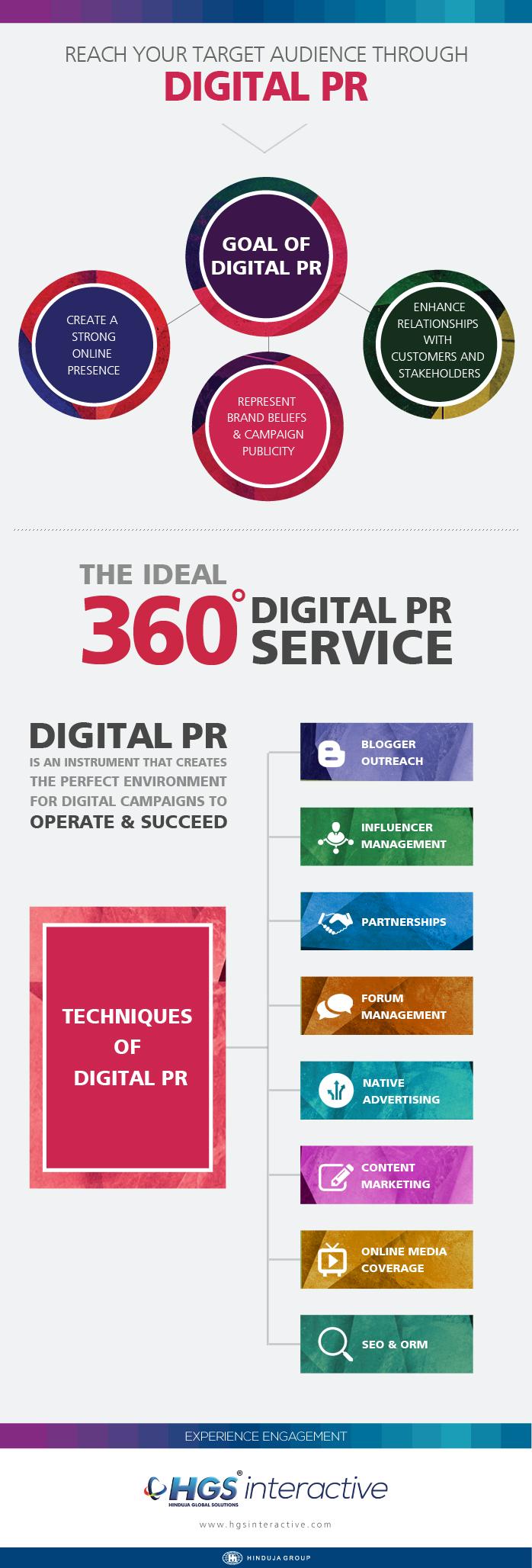 Digital PR Infographics