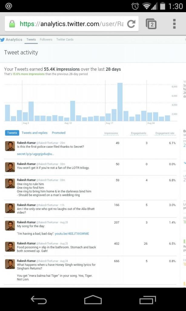News - Twitter Analytics