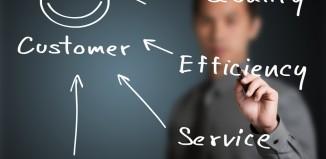 customer relationship crm