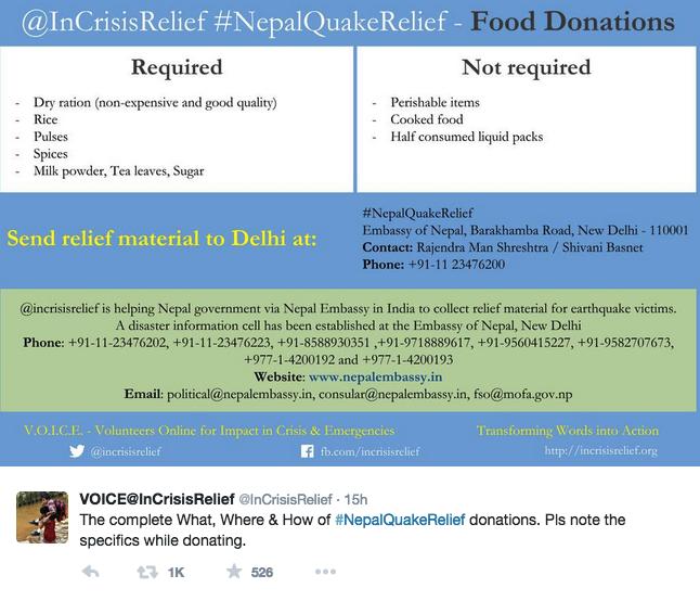 twitter donate