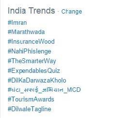 India Trends