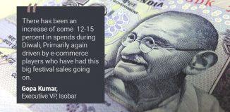 digital spends