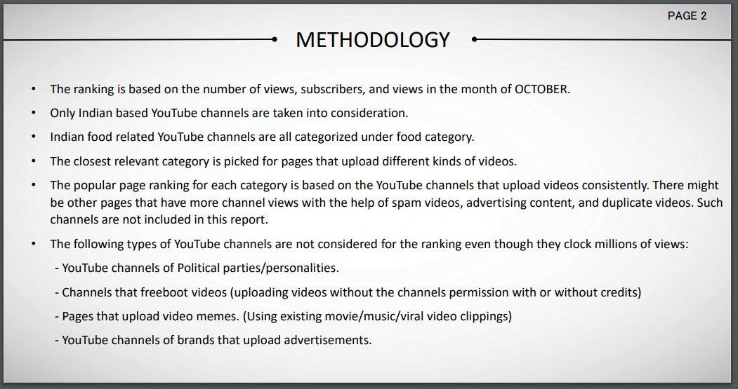 Vidooly YouTube Monthly Report October