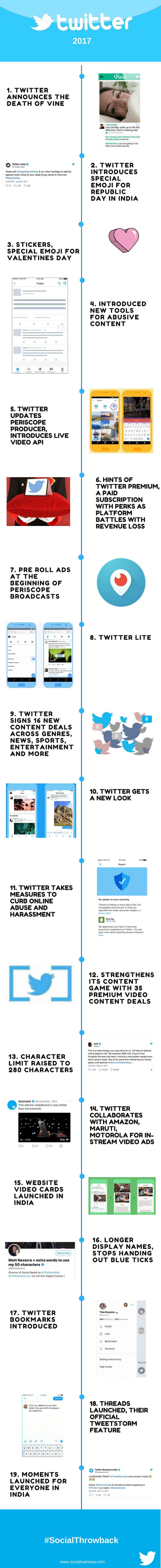 Twitter in 2017