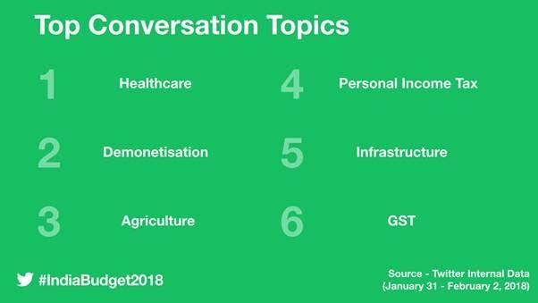 Tou Conversations - Budget 2018