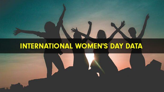 International Women's Day data