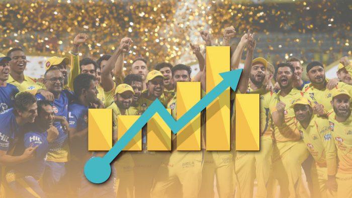 IPL 2018 statistics