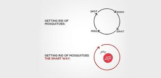 Smart Chakra brand creatives