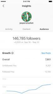 Instagram updated tools
