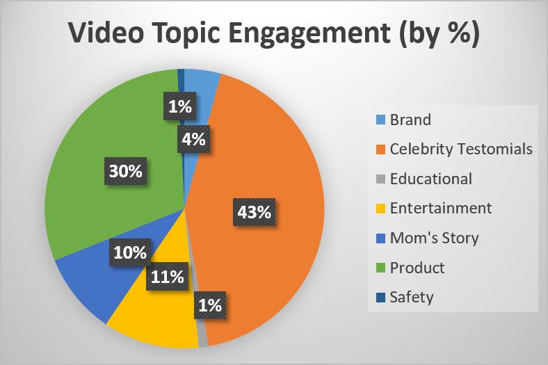 JB - Video Content Analysis