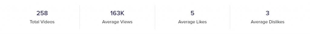 JB-Youtube-Qoruz-Score