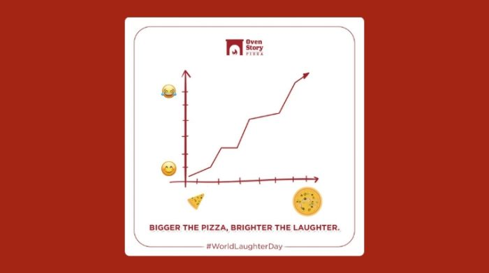 Laughter Day brand creatives