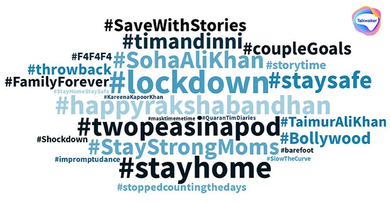 Soha Ali Khan Twitter Hashtags