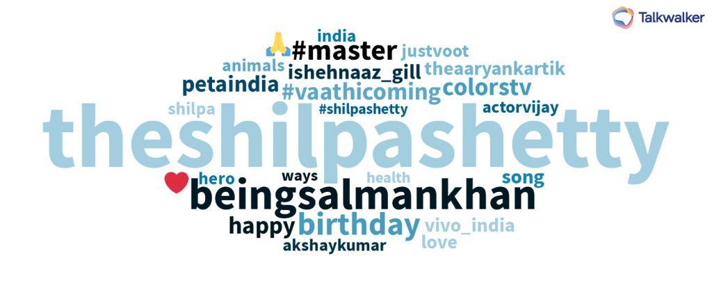 Shilpa Shetty social media strategy- Most used Hashtags
