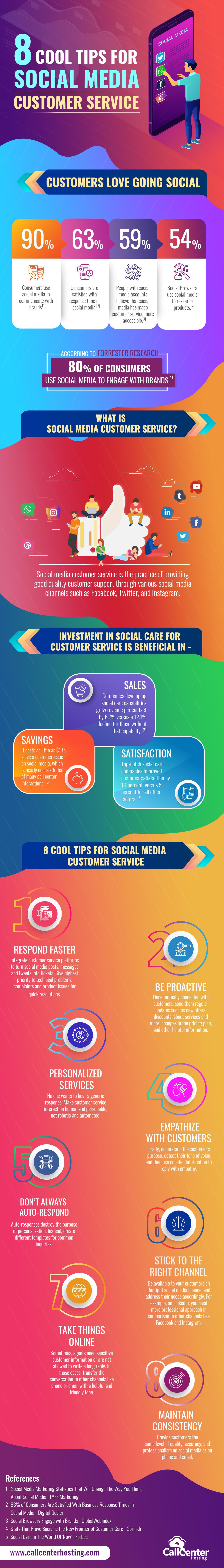 infographic customer service