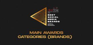 Best Social Media Brands 2020- Main Awards Categories for brands- updated fi