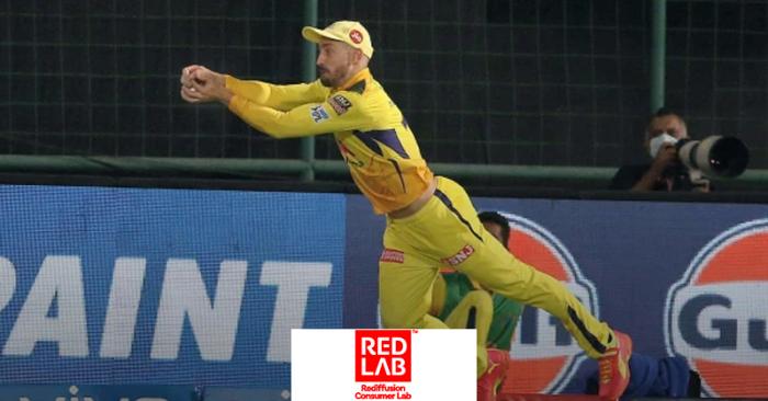 IPL Red Lab